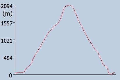 cliff walk grindelwald wandeling